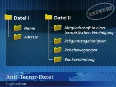 Anti-terror-datei.jpg