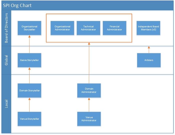 Org Chart.jpg