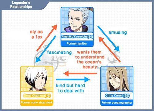 Unit relation-legender.jpg