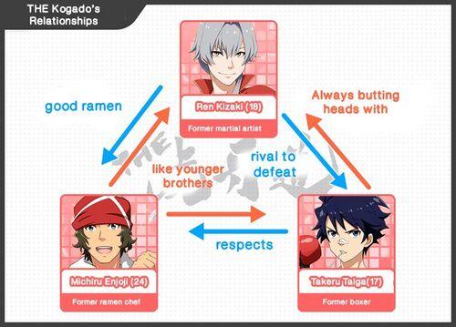 Unit relation-the kogado.jpg