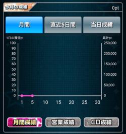UPC chart.png