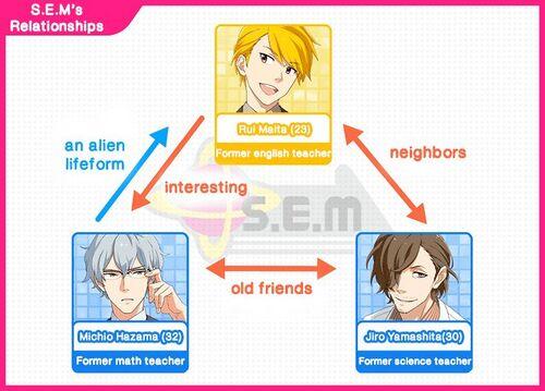Unit relation-sem.jpg