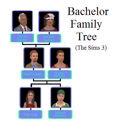 Bachelor Family Tree (The Sims 3).png