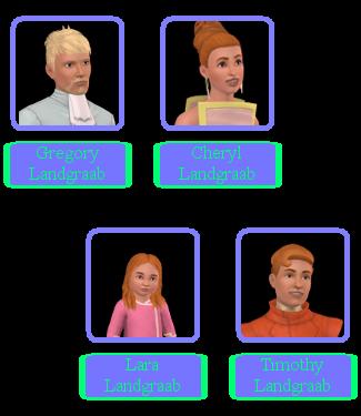 Landgraab Family Tree (Oasis Landing).png