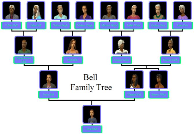 Bell Family Tree.png