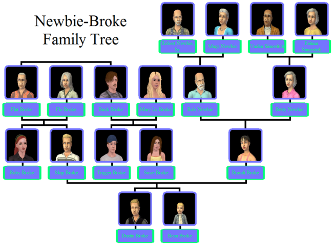Newbie-Broke Family Tree.png