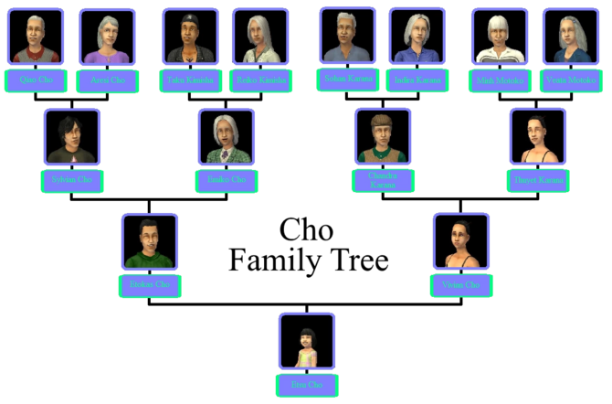 Cho Family Tree.png