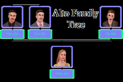 Alto Family Tree.png