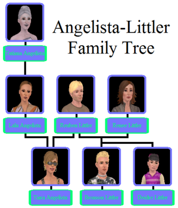 Angelista-Littler Family Tree.png