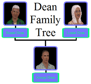Dean Family Tree.png