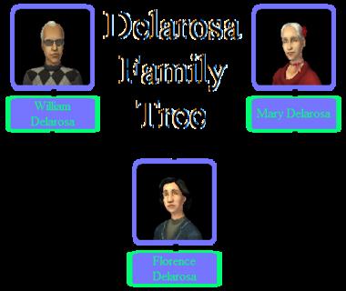 Delarosa Family Tree.png
