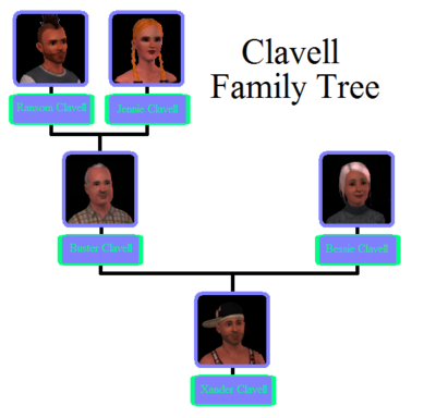 Clavell Family Tree.png