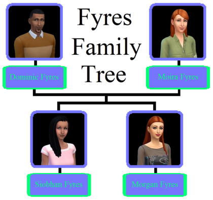 Fyres Family Tree.png