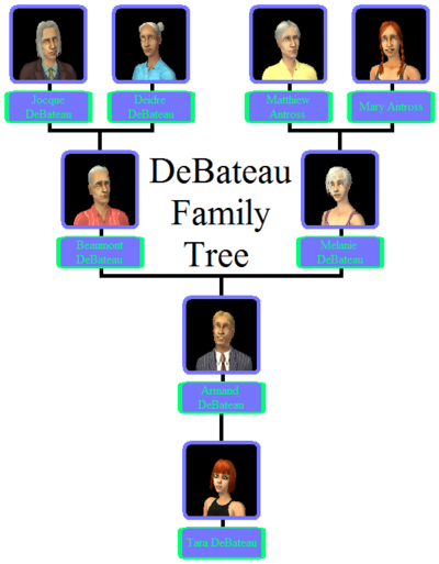 DeBateau Family Tree.png