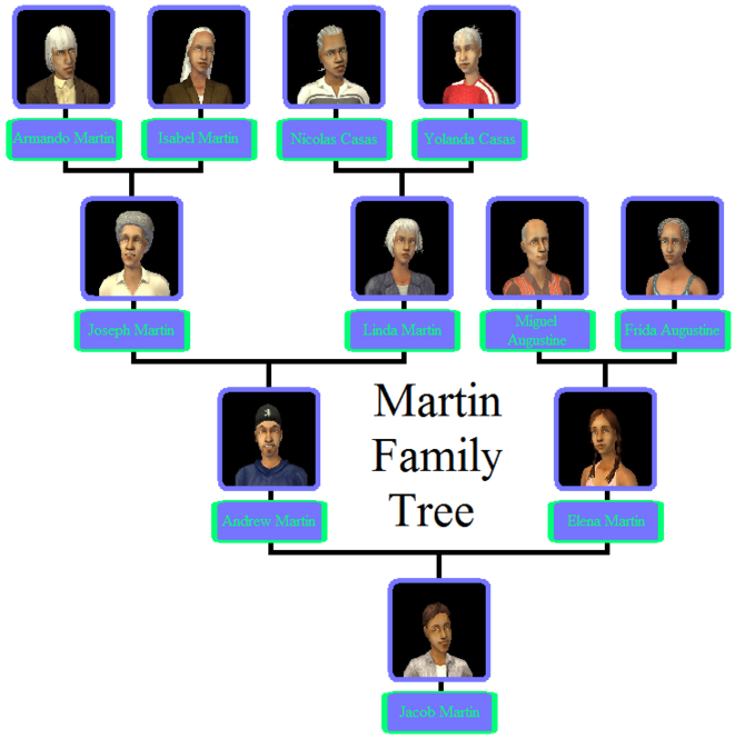 Martin Family Tree.png