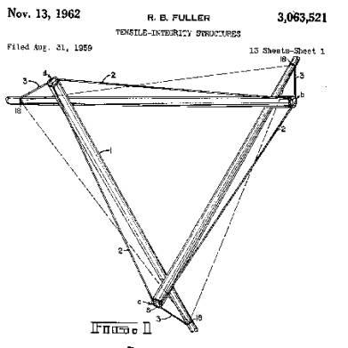 File:3 strut Fuller Tensile-integrity patent 3063521 clip image026.jpg
