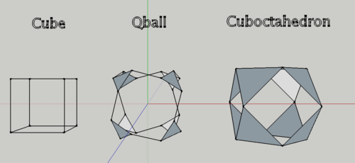 Qball derived from Cuboctohedron, sketchup cap by Benoit.PNG