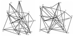 8 strut by Motro Structural Morphology of Tensegrity Systems.png