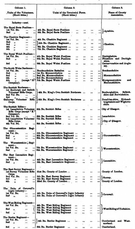 Border Regiment 4th & 5th Battalions 1908.jpg