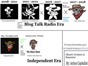 Ghost - True Capitalist Radio Wiki