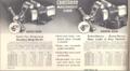 1937CraftsmanVises.png