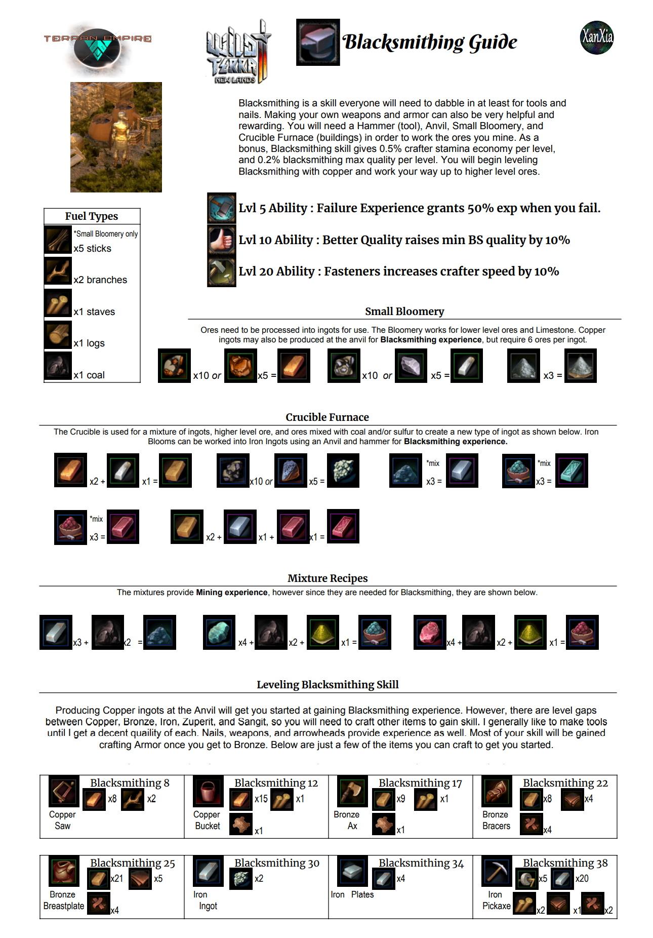Blacksmithing Guide.jpg
