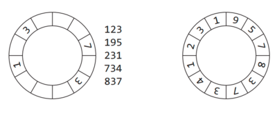 Numbers in a Loop Example+Solution.png