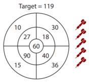 Darts Example.png
