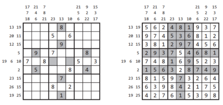 Japanese Sums Sudoku Example + Solution.png