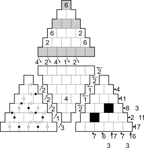 Triangular Combination 2018.png